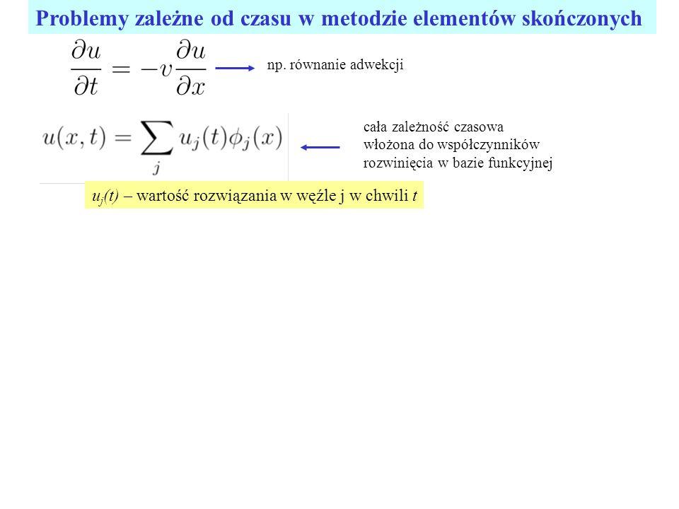 Problemy zależne od czasu w metodzie elementów skończonych np. równanie adwekcji cała zależność czasowa włożona do współczynników rozwinięcia w bazie