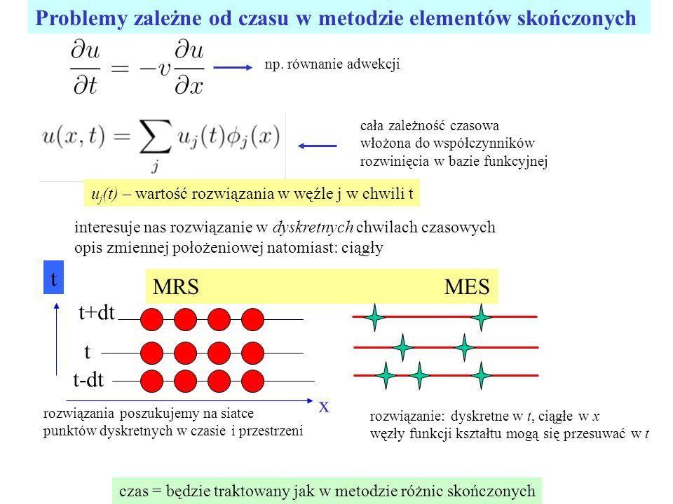 Problemy zależne od czasu w metodzie elementów skończonych np.
