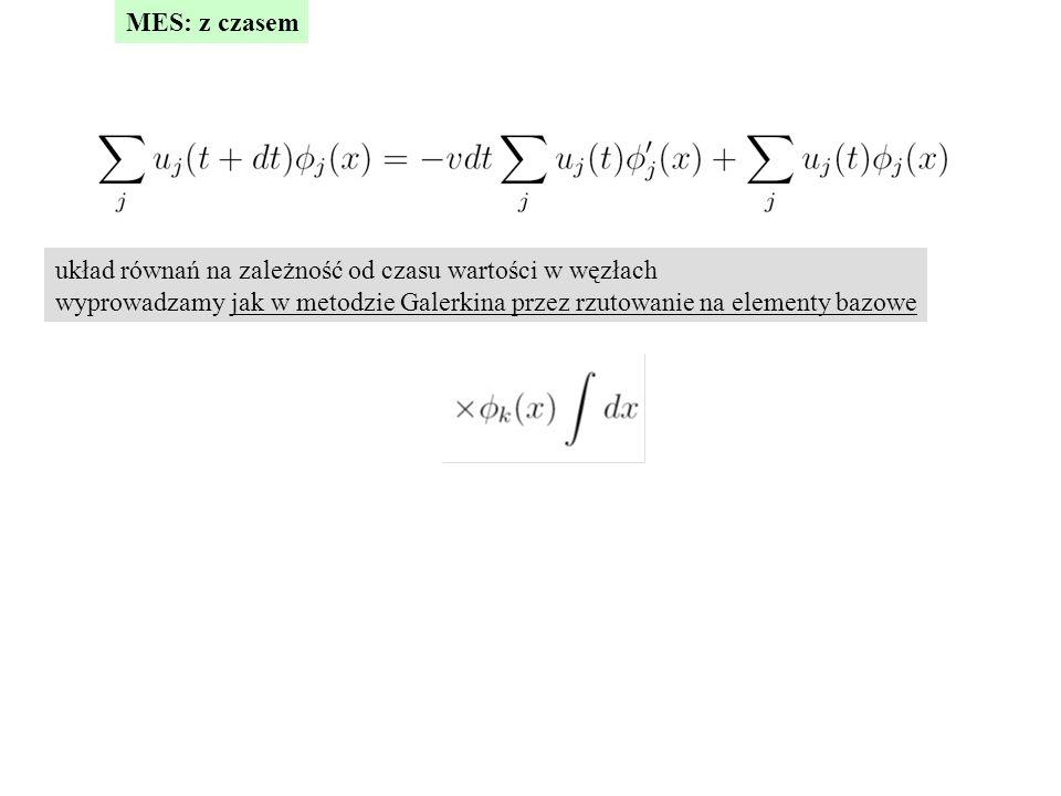 układ równań na zależność od czasu wartości w węzłach wyprowadzamy jak w metodzie Galerkina przez rzutowanie na elementy bazowe MES: z czasem