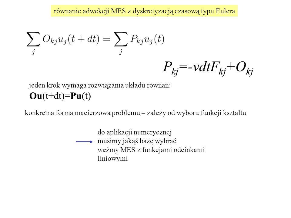 P kj =-vdtF kj +O kj równanie adwekcji MES z dyskretyzacją czasową typu Eulera konkretna forma macierzowa problemu – zależy od wyboru funkcji kształtu do aplikacji numerycznej musimy jakąś bazę wybrać weźmy MES z funkcjami odcinkami liniowymi jeden krok wymaga rozwiązania układu równań: Ou(t+dt)=Pu(t)
