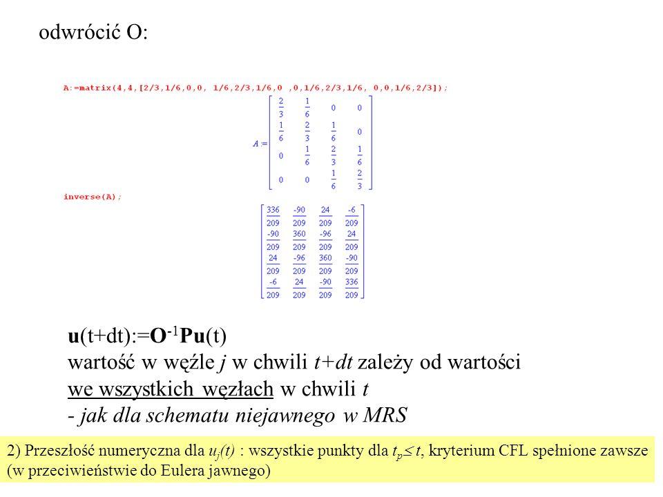 odwrócić O: u(t+dt):=O -1 Pu(t) wartość w węźle j w chwili t+dt zależy od wartości we wszystkich węzłach w chwili t - jak dla schematu niejawnego w MRS 2) Przeszłość numeryczna dla u j (t) : wszystkie punkty dla t p  t, kryterium CFL spełnione zawsze (w przeciwieństwie do Eulera jawnego)