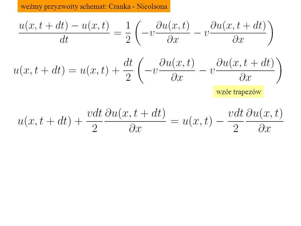 weźmy przyzwoity schemat: Cranka - Nicolsona wzór trapezów