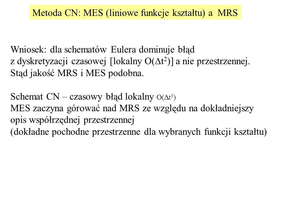 Wniosek: dla schematów Eulera dominuje błąd z dyskretyzacji czasowej [lokalny O(  t 2 )] a nie przestrzennej. Stąd jakość MRS i MES podobna. Schemat