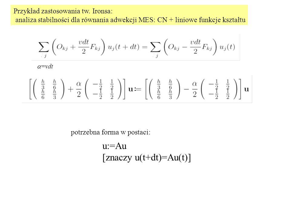 Przykład zastosowania tw. Ironsa: analiza stabilności dla równania adwekcji MES: CN + liniowe funkcje kształtu  =vdt : u:=Au [znaczy u(t+dt)=Au(t)] p