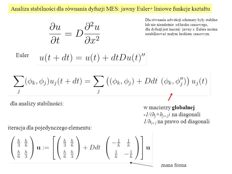 Analiza stabilności dla równania dyfuzji MES: jawny Euler+ liniowe funkcje kształtu Euler w macierzy globalnej -1/(h j +h j+1 ) na diagonali 1/h i+1 na prawo od diagonali dla analizy stabilności: iteracja dla pojedynczego elementu: znana forma Dla równania adwekcji schematy były stabilne lub nie niezależnie od kroku czasowego, dla dyfuzji jest inaczej: jawny s.