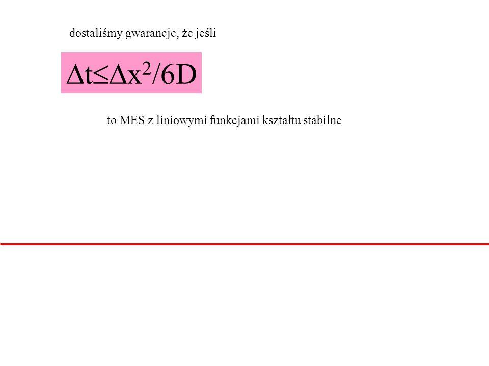  t  x 2 /6D dostaliśmy gwarancje, że jeśli to MES z liniowymi funkcjami kształtu stabilne