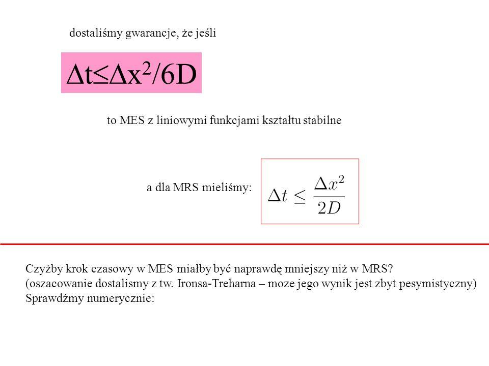  t  x 2 /6D dostaliśmy gwarancje, że jeśli to MES z liniowymi funkcjami kształtu stabilne a dla MRS mieliśmy: Czyżby krok czasowy w MES miałby być