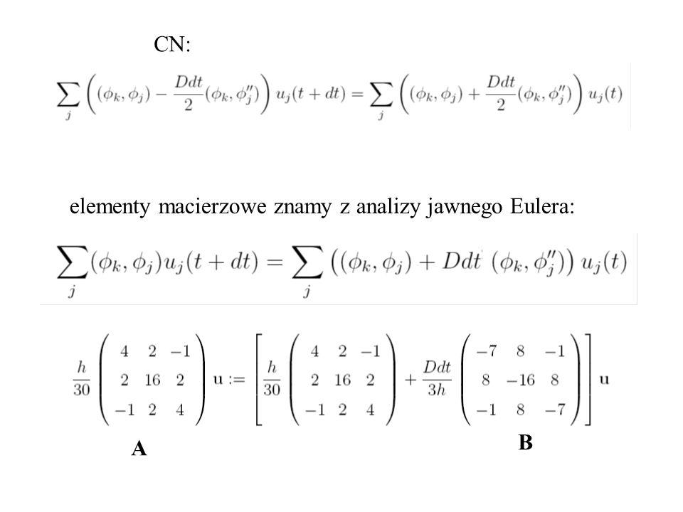 elementy macierzowe znamy z analizy jawnego Eulera: CN: A B