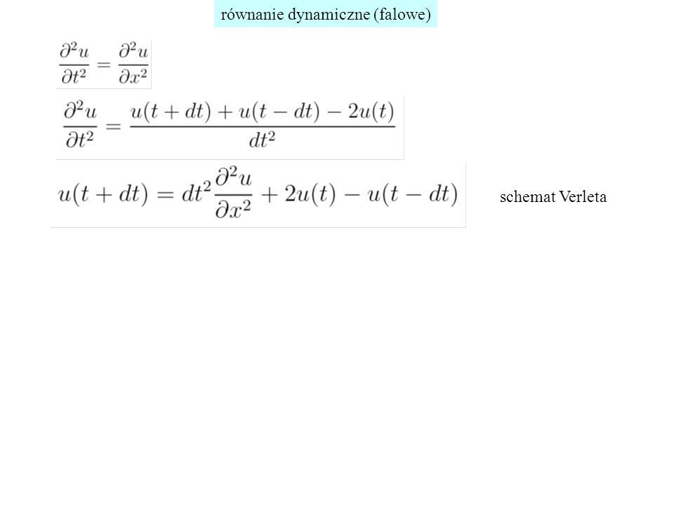 równanie dynamiczne (falowe) schemat Verleta