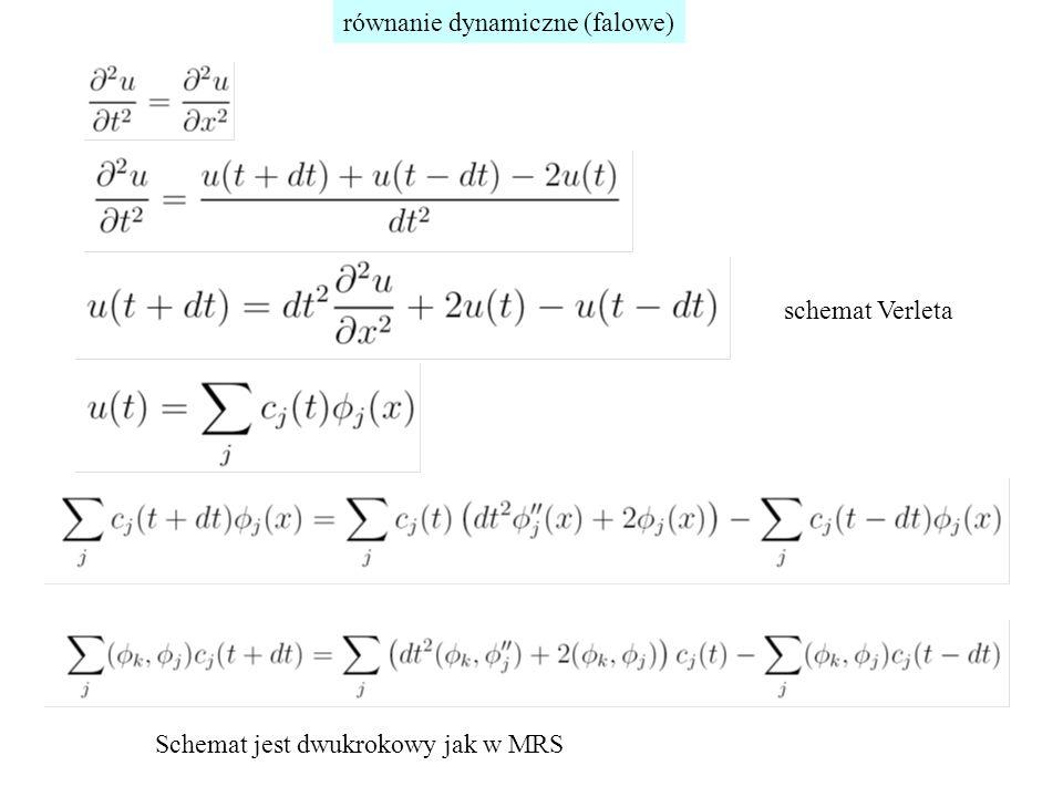 równanie dynamiczne (falowe) Schemat jest dwukrokowy jak w MRS schemat Verleta
