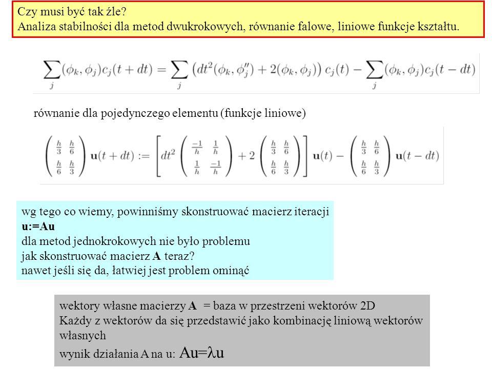 Czy musi być tak źle? Analiza stabilności dla metod dwukrokowych, równanie falowe, liniowe funkcje kształtu. równanie dla pojedynczego elementu (funkc