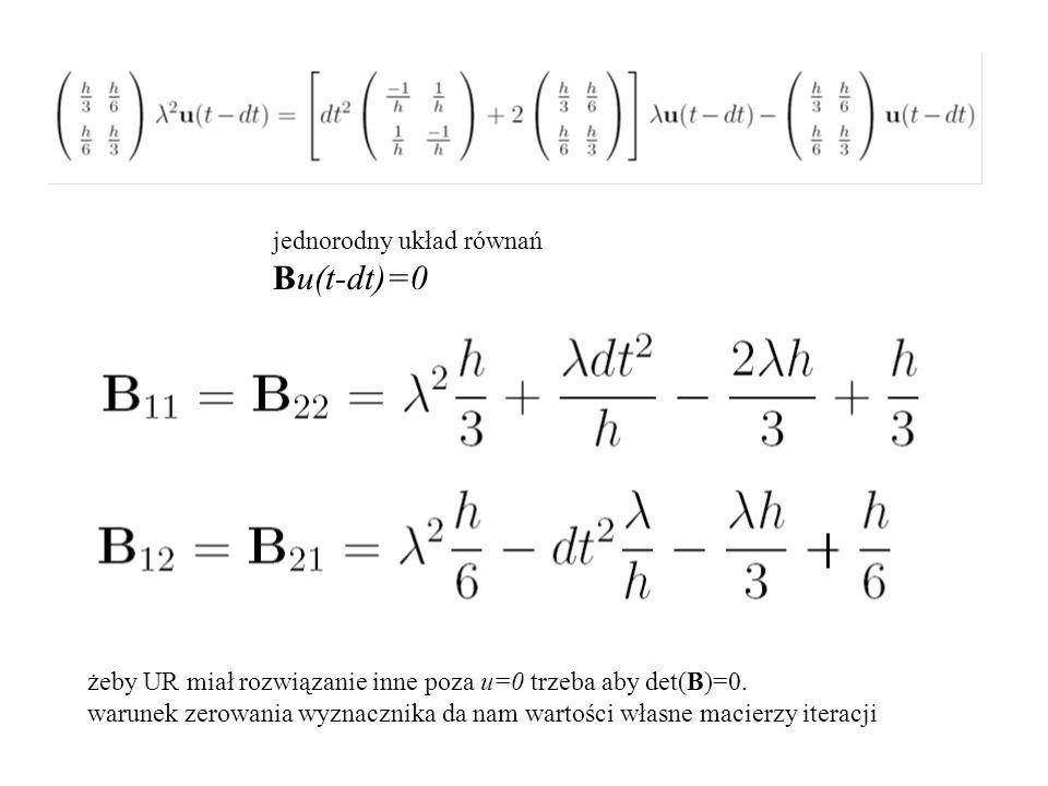 jednorodny układ równań Bu(t-dt)=0 żeby UR miał rozwiązanie inne poza u=0 trzeba aby det(B)=0. warunek zerowania wyznacznika da nam wartości własne ma