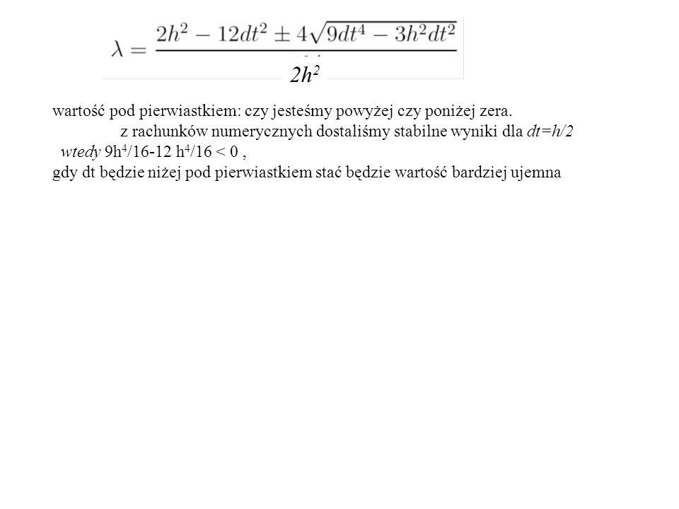 wartość pod pierwiastkiem: czy jesteśmy powyżej czy poniżej zera. z rachunków numerycznych dostaliśmy stabilne wyniki dla dt=h/2 wtedy 9h 4 /16-12 h 4