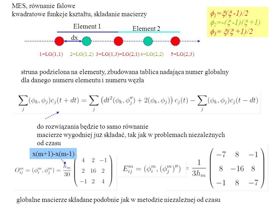 MES, równanie falowe kwadratowe funkcje kształtu, składanie macierzy 1=LG(1,1) 2=LG(1,2) 3=LG(1,3)=LG(2,1) 4=LG(2,2) 5=LG(2,3) struna podzielona na elementy, zbudowana tablica nadająca numer globalny dla danego numeru elementu i numeru węzła do rozwiązania będzie to samo równanie macierze wygodniej już składać, tak jak w problemach niezależnych od czasu Element 1 Element 2  1 =  (  -1)/2  2 =-(  -1)(  +1)  3 =  (  +1)/2 globalne macierze składane podobnie jak w metodzie niezależnej od czasu dx x(m+1)-x(m-1)