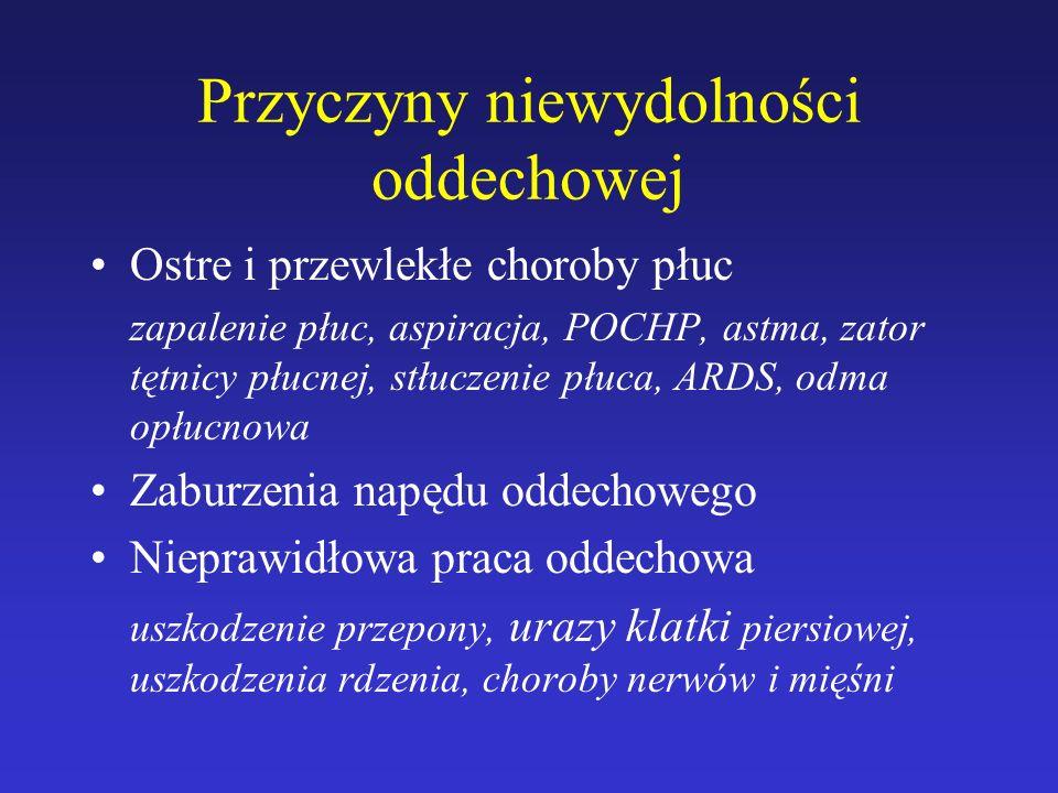 Przyczyny niewydolności oddechowej Ostre i przewlekłe choroby płuc zapalenie płuc, aspiracja, POCHP, astma, zator tętnicy płucnej, stłuczenie płuca, ARDS, odma opłucnowa Zaburzenia napędu oddechowego Nieprawidłowa praca oddechowa uszkodzenie przepony, urazy klatki piersiowej, uszkodzenia rdzenia, choroby nerwów i mięśni