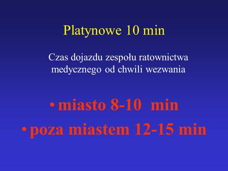Platynowe 10 min Czas dojazdu zespołu ratownictwa medycznego od chwili wezwania miasto 8-10 min poza miastem 12-15 min