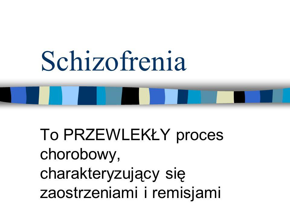 Postaci schizofrenii ICD-10 F20.X Paranoidalna Hebefreniczna Katatoniczna Niezróżnicowana Depresja poschizofreniczna Rezydualna Prosta