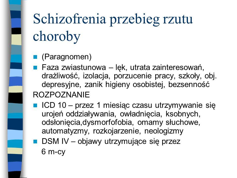Schizofrenia przebieg rzutu choroby (Paragnomen) Faza zwiastunowa – lęk, utrata zainteresowań, drażliwość, izolacja, porzucenie pracy, szkoły, obj. de