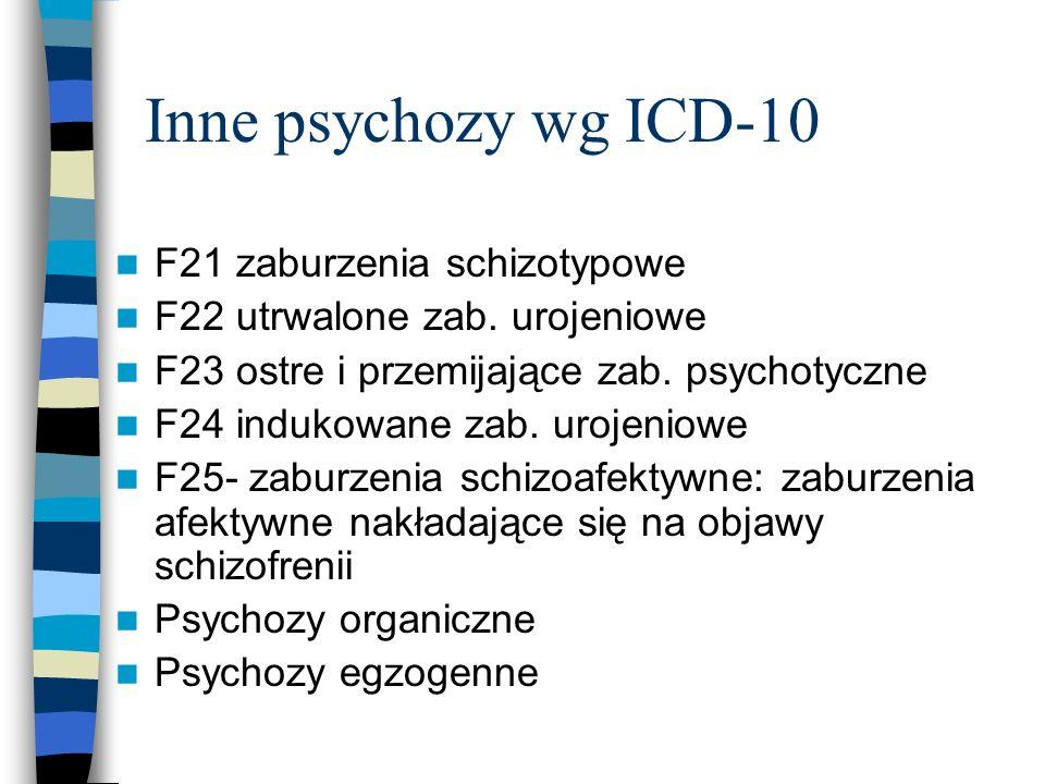 Inne psychozy wg ICD-10 F21 zaburzenia schizotypowe F22 utrwalone zab. urojeniowe F23 ostre i przemijające zab. psychotyczne F24 indukowane zab. uroje