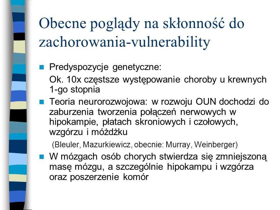 Schizofrenia katatoniczna Przewlekły proces chorobowy, na który składają się objawy osiowe schizofrenii i objawy zespołu katatonicznego Postaci: hipo- (mutyzm, otamowanie, negatywizm) i hiperkinetyczna (duże rozkojarzenie, dziwaczność, stereotypie, grymasy, automatyzmy) Raptus catatonicus, osłupienie efektoryczne i receptoryczne