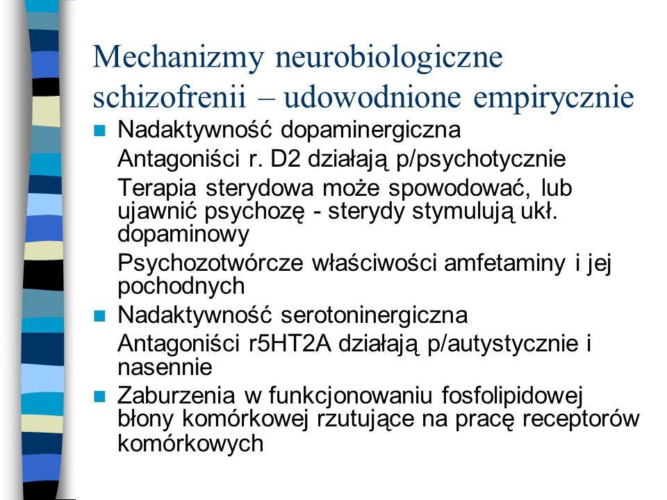 Mechanizmy neurobiologiczne schizofrenii – udowodnione empirycznie Nadaktywność dopaminergiczna Antagoniści r. D2 działają p/psychotycznie Terapia ste