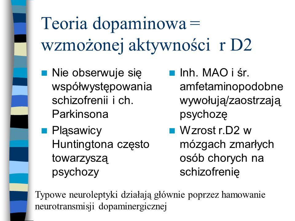 Teoria dopaminowa = wzmożonej aktywności r D2 Nie obserwuje się współwystępowania schizofrenii i ch. Parkinsona Pląsawicy Huntingtona często towarzysz