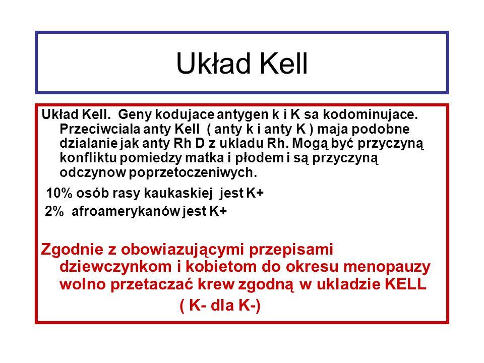 Układ Kell Układ Kell. Geny kodujace antygen k i K sa kodominujace. Przeciwciala anty Kell ( anty k i anty K ) maja podobne dzialanie jak anty Rh D z