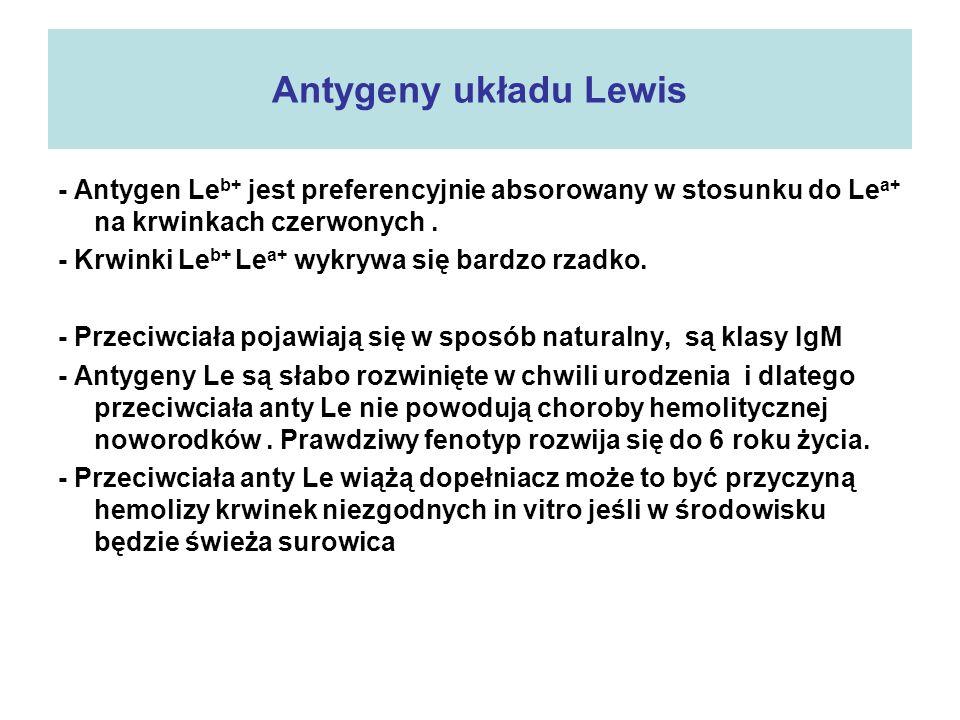 Antygeny układu Lewis - Antygen Le b+ jest preferencyjnie absorowany w stosunku do Le a+ na krwinkach czerwonych. - Krwinki Le b+ Le a+ wykrywa się ba