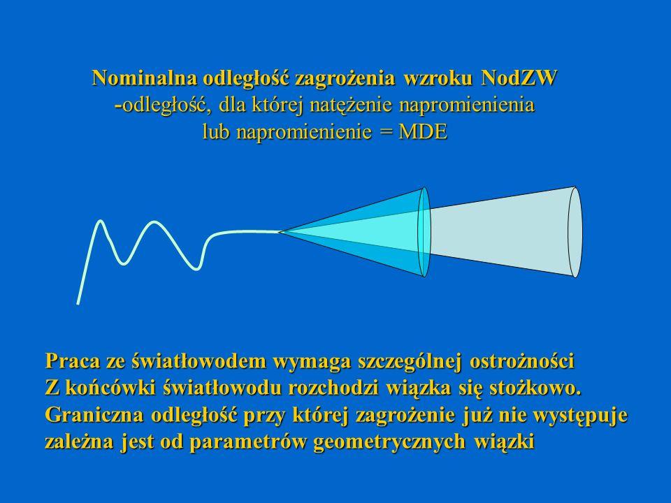 Praca ze światłowodem wymaga szczególnej ostrożności Z końcówki światłowodu rozchodzi wiązka się stożkowo. Graniczna odległość przy której zagrożenie