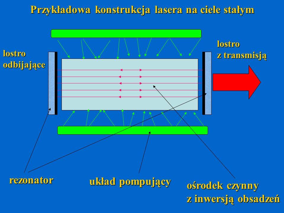 rezonator układ pompujący ośrodek czynny z inwersją obsadzeń lostroodbijające lostro z transmisją Przykładowa konstrukcja lasera na ciele stałym