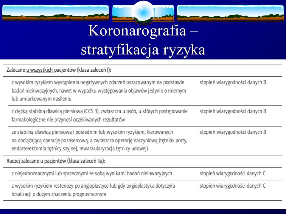 Koronarografia – stratyfikacja ryzyka