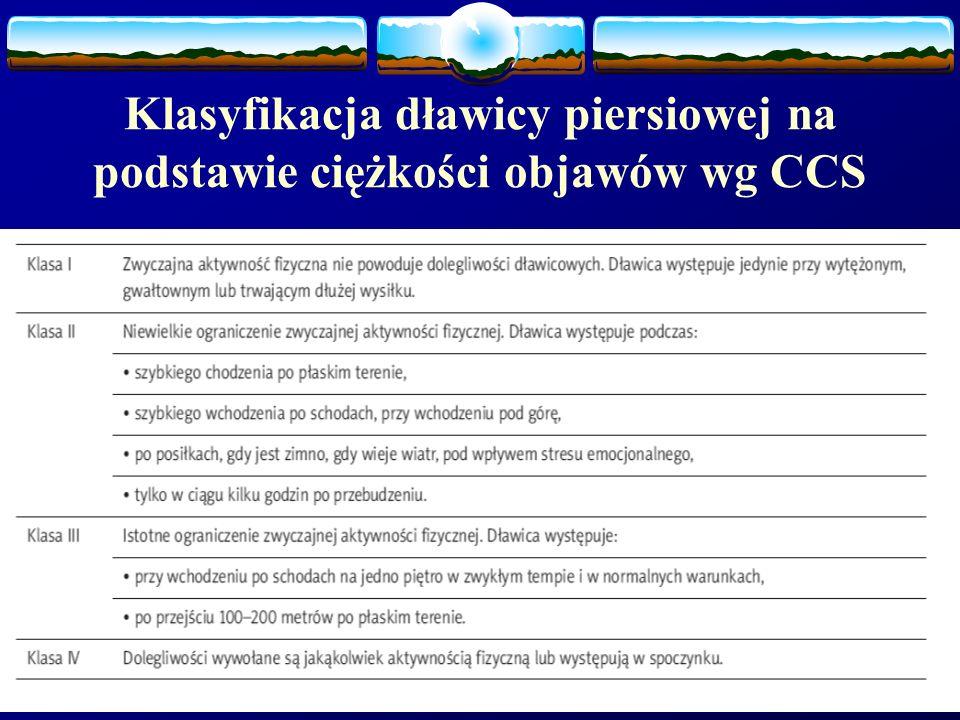 Klasyfikacja dławicy piersiowej na podstawie ciężkości objawów wg CCS