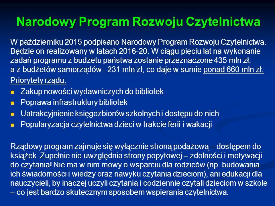 Narodowy Program Rozwoju Czytelnictwa W październiku 2015 podpisano Narodowy Program Rozwoju Czytelnictwa.