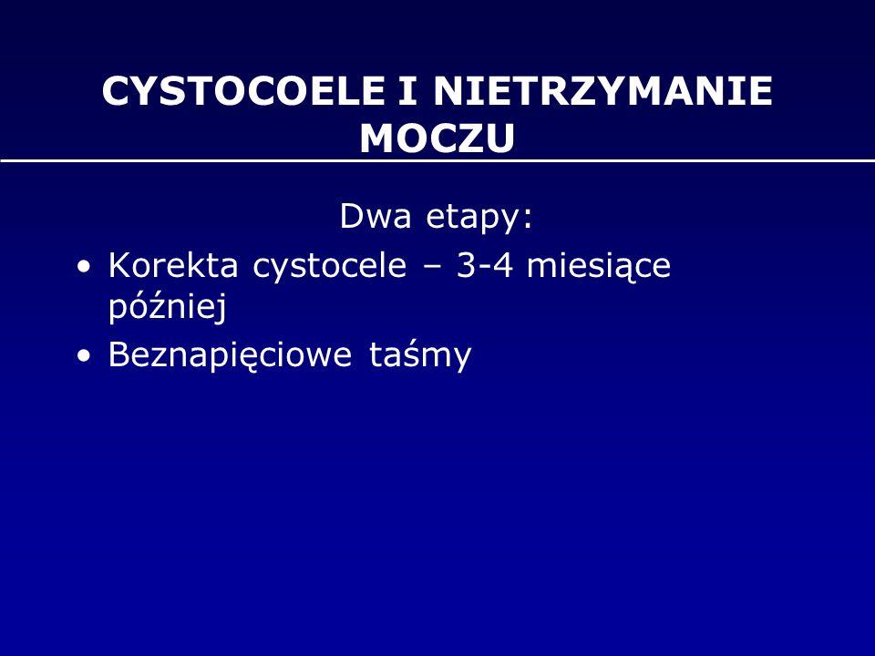CYSTOCOELE I NIETRZYMANIE MOCZU Dwa etapy: Korekta cystocele – 3-4 miesiące później Beznapięciowe taśmy