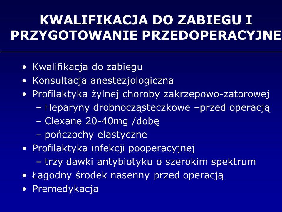 HYSTRECTOMIA WYPADNIĘTEJ MACICY Technika: nacięcie cz.