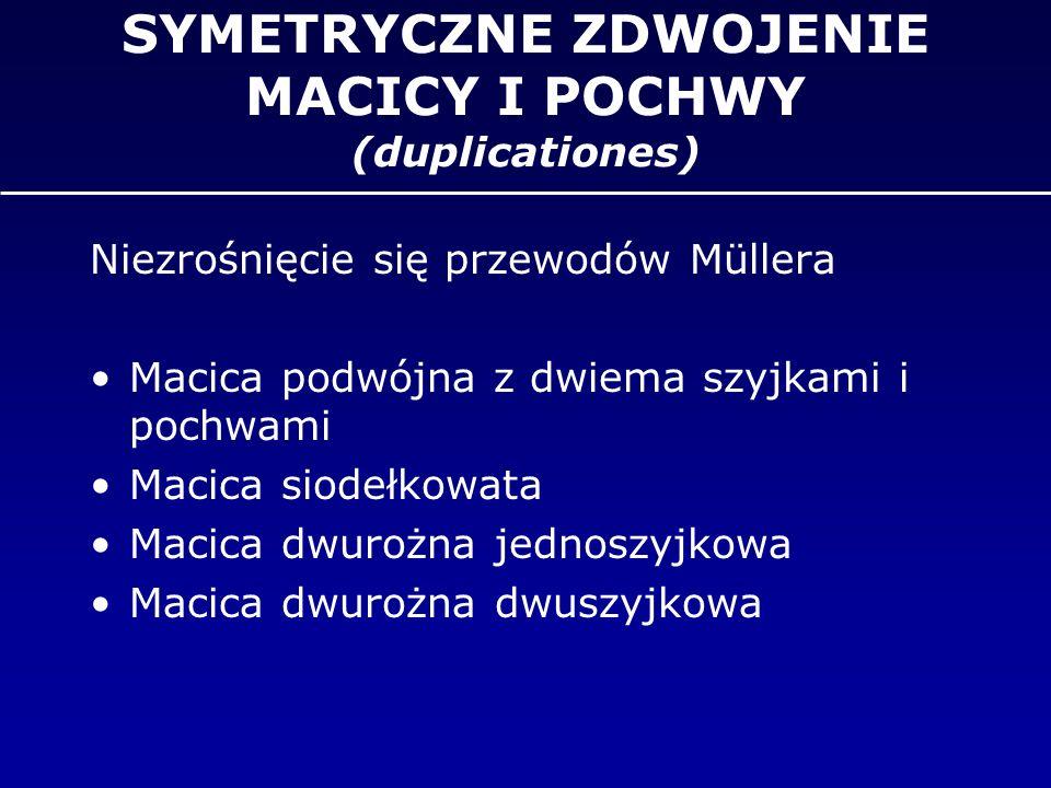 SYMETRYCZNE ZDWOJENIE MACICY I POCHWY (duplicationes) Niezrośnięcie się przewodów Müllera Macica podwójna z dwiema szyjkami i pochwami Macica siodełko