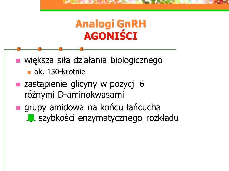 Analogi GnRH AGONIŚCI większa siła działania biologicznego ok. 150-krotnie zastąpienie glicyny w pozycji 6 różnymi D-aminokwasami grupy amidowa na koń