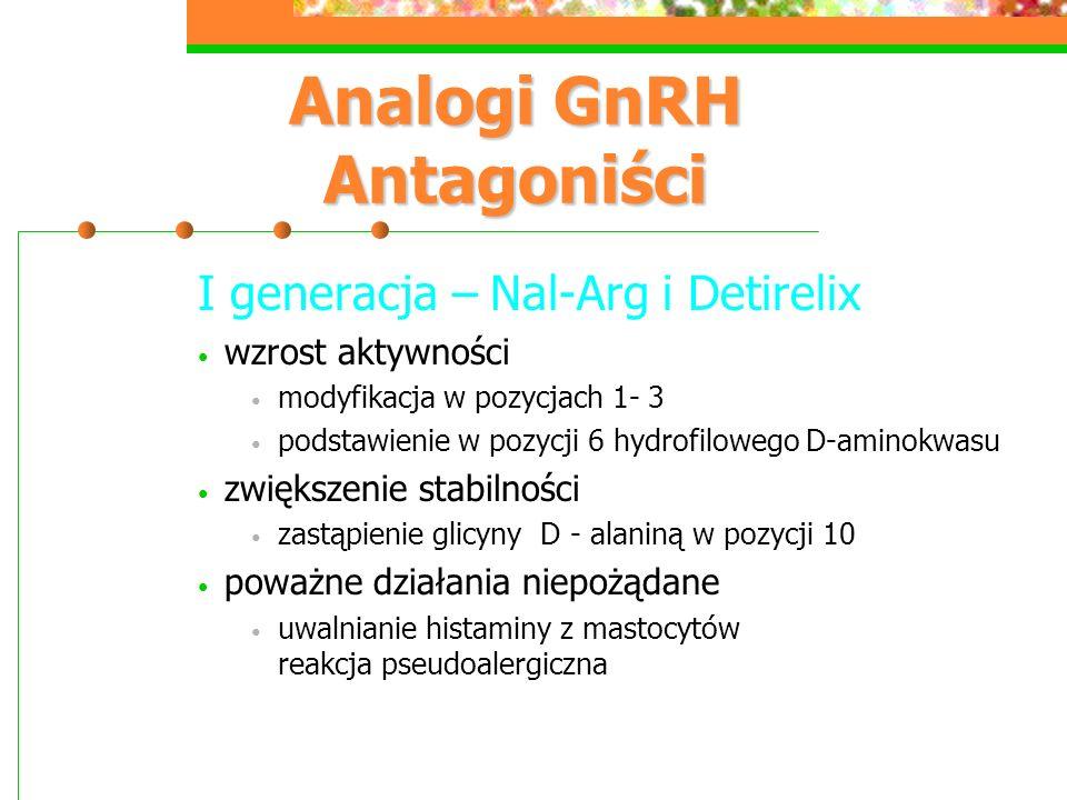 Analogi GnRH Antagoniści I generacja – Nal-Arg i Detirelix wzrost aktywności modyfikacja w pozycjach 1- 3 podstawienie w pozycji 6 hydrofilowego D-aminokwasu zwiększenie stabilności zastąpienie glicyny D - alaniną w pozycji 10 poważne działania niepożądane uwalnianie histaminy z mastocytów reakcja pseudoalergiczna