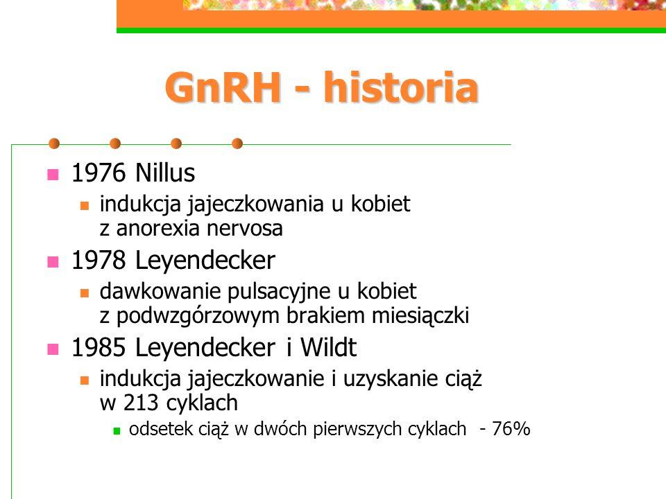 GnRH - historia 1976 Nillus indukcja jajeczkowania u kobiet z anorexia nervosa 1978 Leyendecker dawkowanie pulsacyjne u kobiet z podwzgórzowym brakiem miesiączki 1985 Leyendecker i Wildt indukcja jajeczkowanie i uzyskanie ciąż w 213 cyklach odsetek ciąż w dwóch pierwszych cyklach - 76%