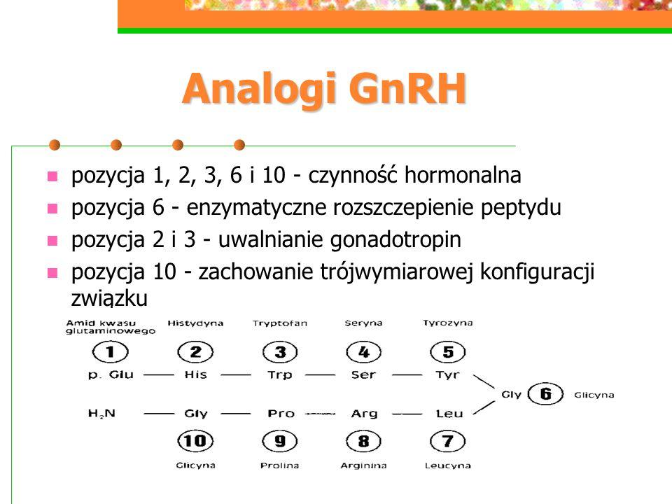 Analogi GnRH pozycja 1, 2, 3, 6 i 10 - czynność hormonalna pozycja 6 - enzymatyczne rozszczepienie peptydu pozycja 2 i 3 - uwalnianie gonadotropin pozycja 10 - zachowanie trójwymiarowej konfiguracji związku