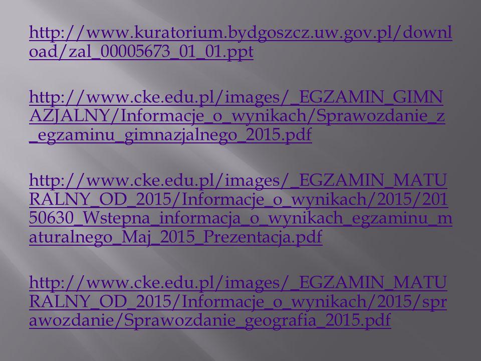 http://www.kuratorium.bydgoszcz.uw.gov.pl/downl oad/zal_00005673_01_01.ppt http://www.cke.edu.pl/images/_EGZAMIN_GIMN AZJALNY/Informacje_o_wynikach/Sprawozdanie_z _egzaminu_gimnazjalnego_2015.pdf http://www.cke.edu.pl/images/_EGZAMIN_MATU RALNY_OD_2015/Informacje_o_wynikach/2015/201 50630_Wstepna_informacja_o_wynikach_egzaminu_m aturalnego_Maj_2015_Prezentacja.pdf http://www.cke.edu.pl/images/_EGZAMIN_MATU RALNY_OD_2015/Informacje_o_wynikach/2015/spr awozdanie/Sprawozdanie_geografia_2015.pdf