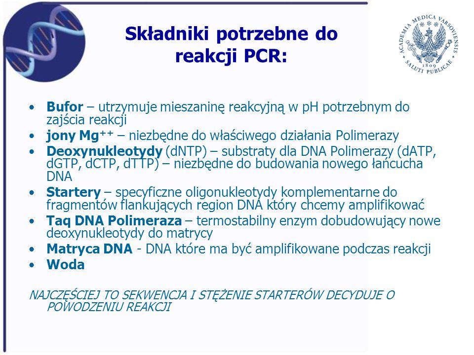 Składniki potrzebne do reakcji PCR: Bufor – utrzymuje mieszaninę reakcyjną w pH potrzebnym do zajścia reakcji jony Mg ++ – niezbędne do właściwego dzi