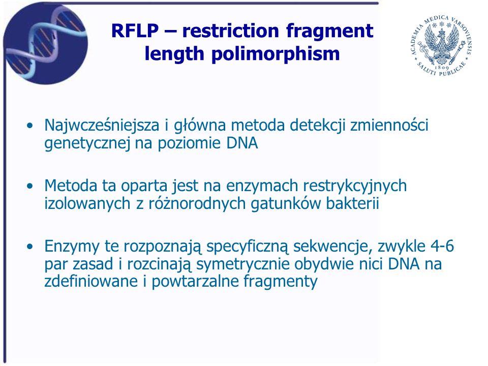 RFLP – restriction fragment length polimorphism Najwcześniejsza i główna metoda detekcji zmienności genetycznej na poziomie DNA Metoda ta oparta jest