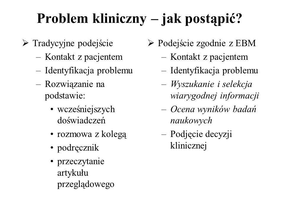 Problem kliniczny – jak postąpić?  Tradycyjne podejście –Kontakt z pacjentem –Identyfikacja problemu –Rozwiązanie na podstawie: wcześniejszych doświa