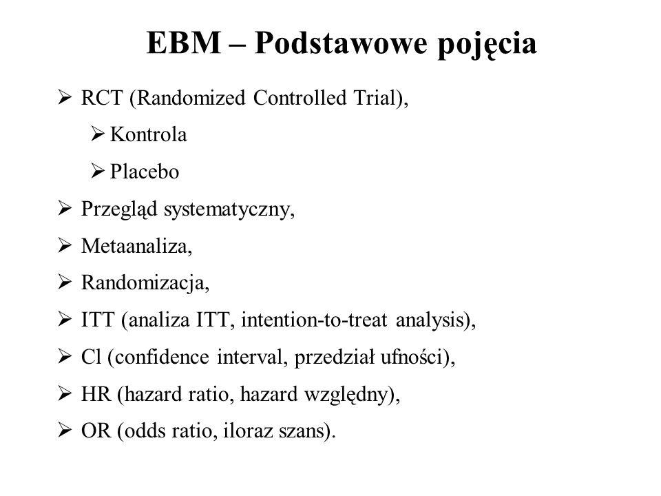 EBM – Podstawowe pojęcia  RCT (Randomized Controlled Trial),  Kontrola  Placebo  Przegląd systematyczny,  Metaanaliza,  Randomizacja,  ITT (ana