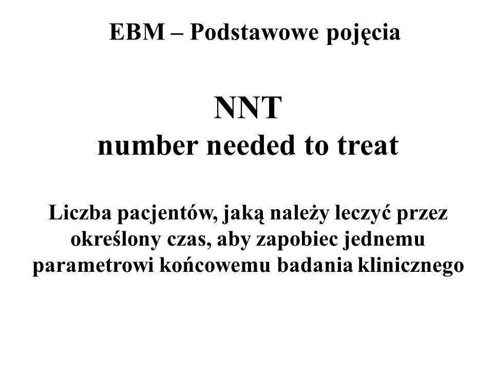 NNT number needed to treat Liczba pacjentów, jaką należy leczyć przez określony czas, aby zapobiec jednemu parametrowi końcowemu badania klinicznego E