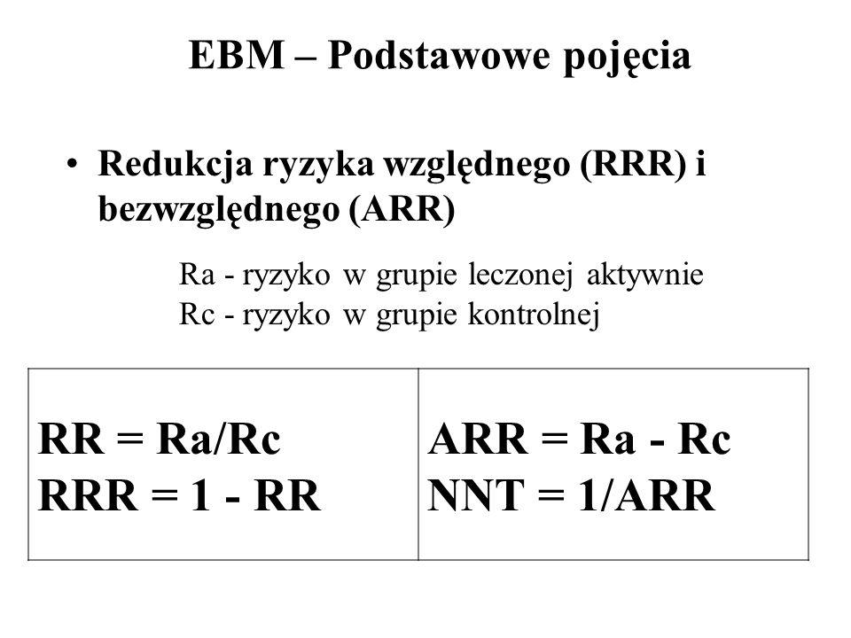 Redukcja ryzyka względnego (RRR) i bezwzględnego (ARR) RR = Ra/Rc RRR = 1 - RR ARR = Ra - Rc NNT = 1/ARR Ra - ryzyko w grupie leczonej aktywnie Rc - r