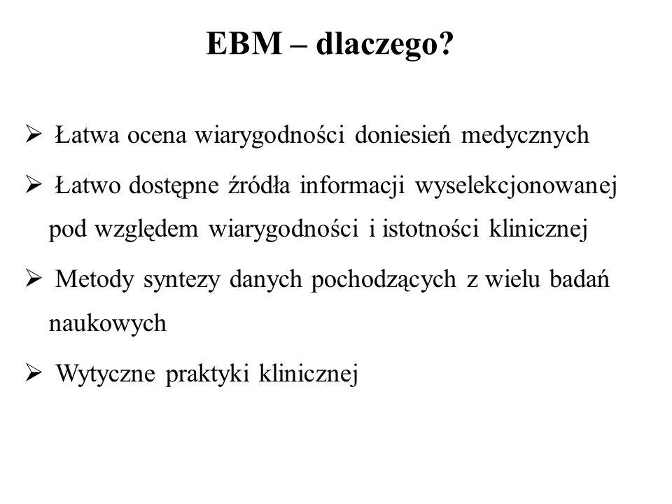 EBM – fundamentalne zasady Zasada 1 Dane z badań naukowych nie wystarczają do podejmowania decyzji klinicznych