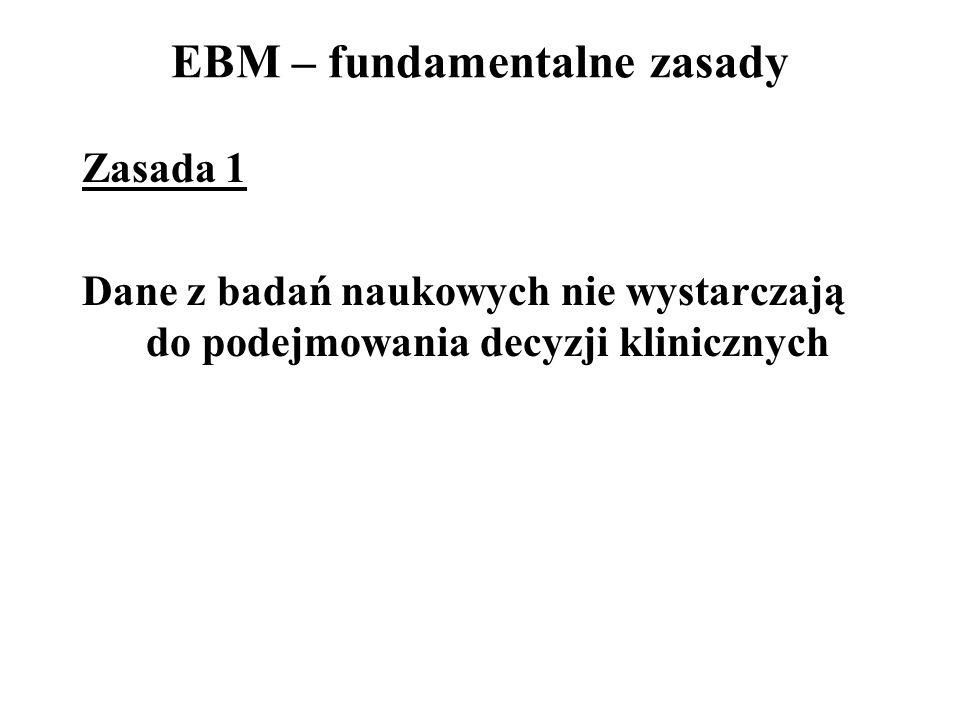 EBM – Zasada 1 sytuacja kliniczna dane z badań naukowych wartości i preferencje pacjenta umiejętności i doświadczenie lekarza