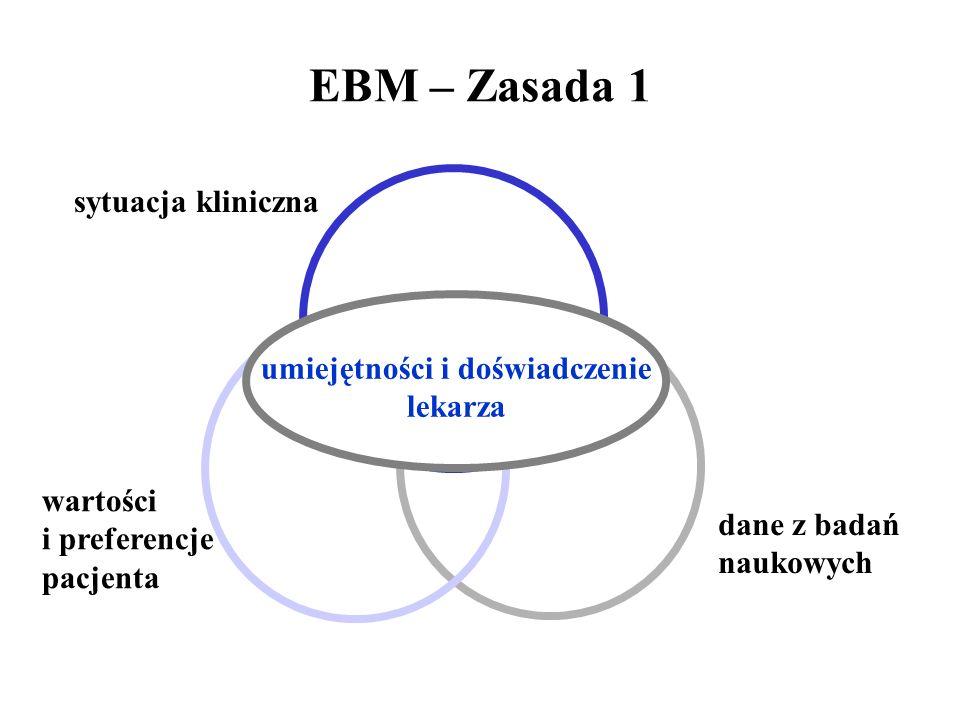 Hierarchia badań naukowych interwencyjne Systematyczne przeglądy RCT Badania z randomizacją (RCT) Badania kohortowe Badania kliniczno-kontrolne wiarygodność Opis przypadku (-ów) EBM – Zasada 2 obserwacyjne